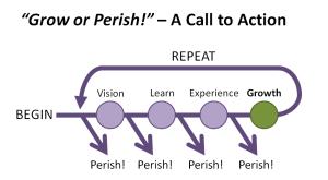 Grow or Perish